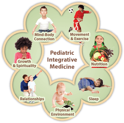 Pediatric Integrative Medicine
